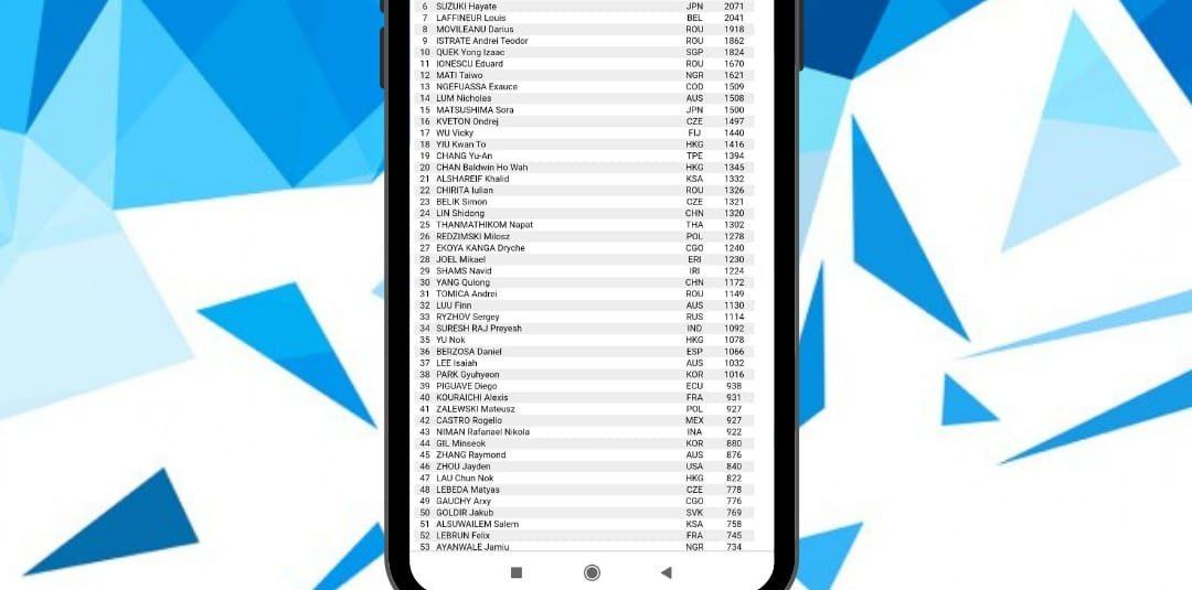 ECUATORIANOS EN EL TOP 100 JUVENIL